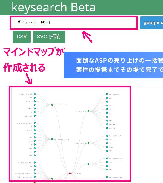 キーサーチベータの結果画面